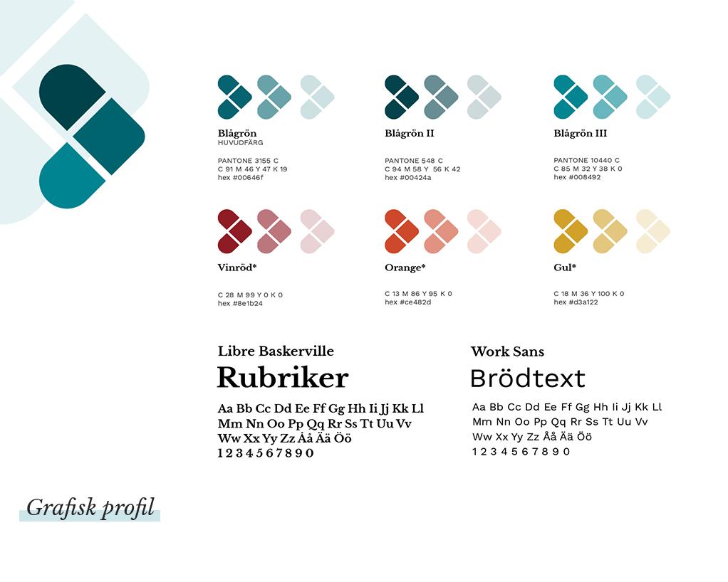 Färger och typografi på NLC